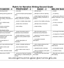 Creative Writing Prompts For 6th Grade — [ 1275 x 1650 Pixel ]