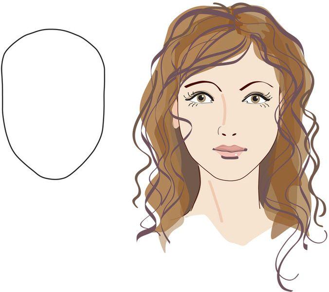 Frisuren Für Jede Gesichtsform Frisuren Pinterest