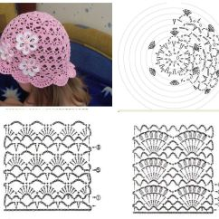 How To Make Crochet Pattern Diagram Pourbaix Nickel Lacy Baby Hat Diagrams Or Charts