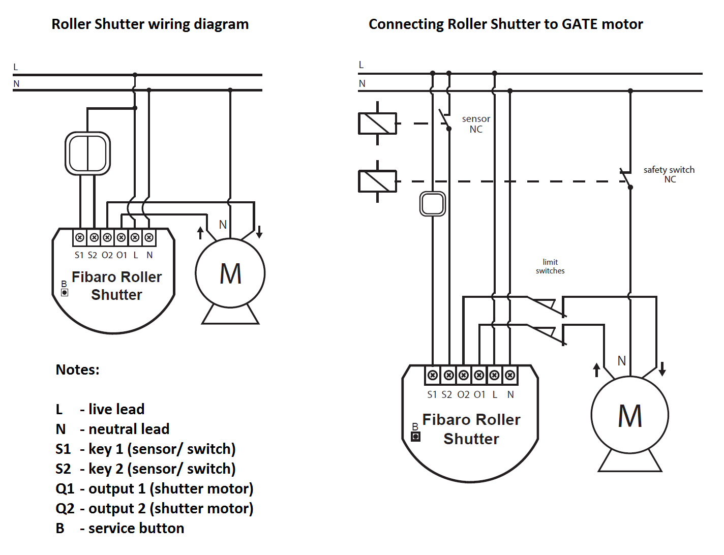Roller Shutter Door Wiring Diagram Shutter Motor Electrical