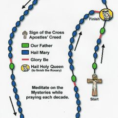 How To Pray The Rosary Diagram Ruger 10 22 Trigger Assembly 1 Looking At Cross We Hold It While Make Sign