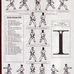 Martial Arts Diagram 94 Ford Explorer Radio Wiring Tang Soo Do Forms Diagrams Turn Left 90 Degrees Low