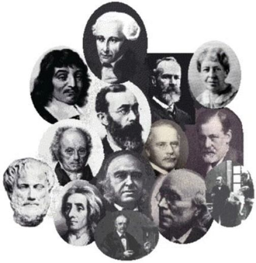 Image result for history and methods of psychology