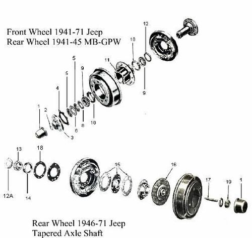 Willys Jeep Front & Rear Wheel Parts, Bearings, Seals
