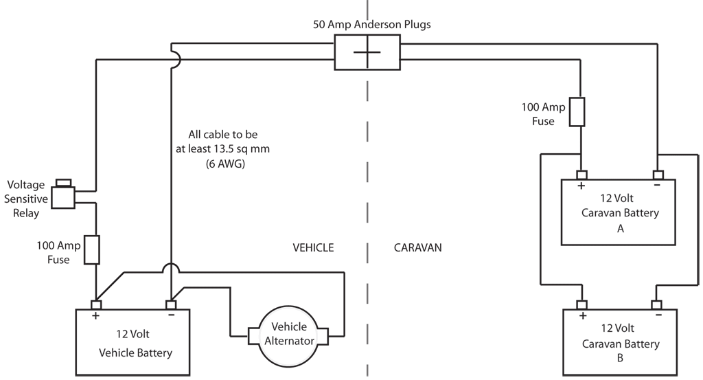 Dual Battery Wiring Diagram Camp Trailer Pinterest