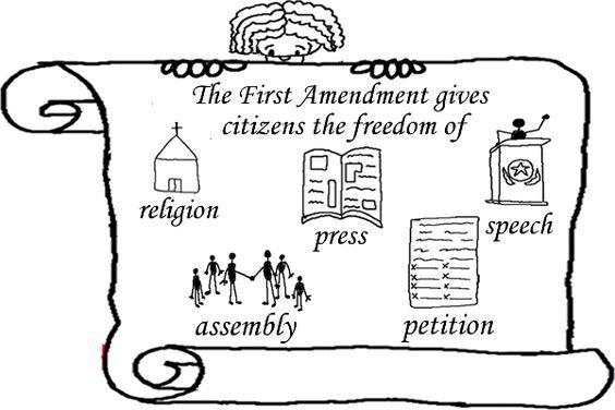 ((1st Amendment)) Ratified December 15, 1971, Amendment