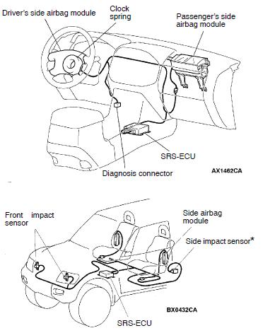 1996 Mitsubishi Mirage Wiring Diagram 1996 Mitsubishi
