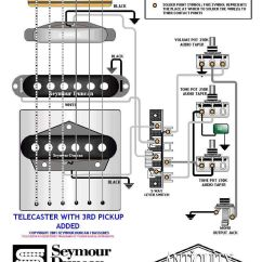 Emg Wiring Diagram Pa2 1999 Jeep Cherokee Power Window 81 89 Www Toyskids Co Btc Old 26 Images Humbucker 85