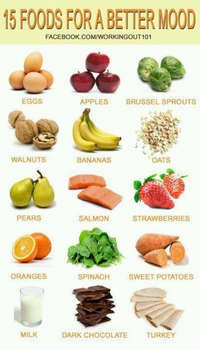 Best 25+ Serotonin foods ideas on Pinterest | Increase ...