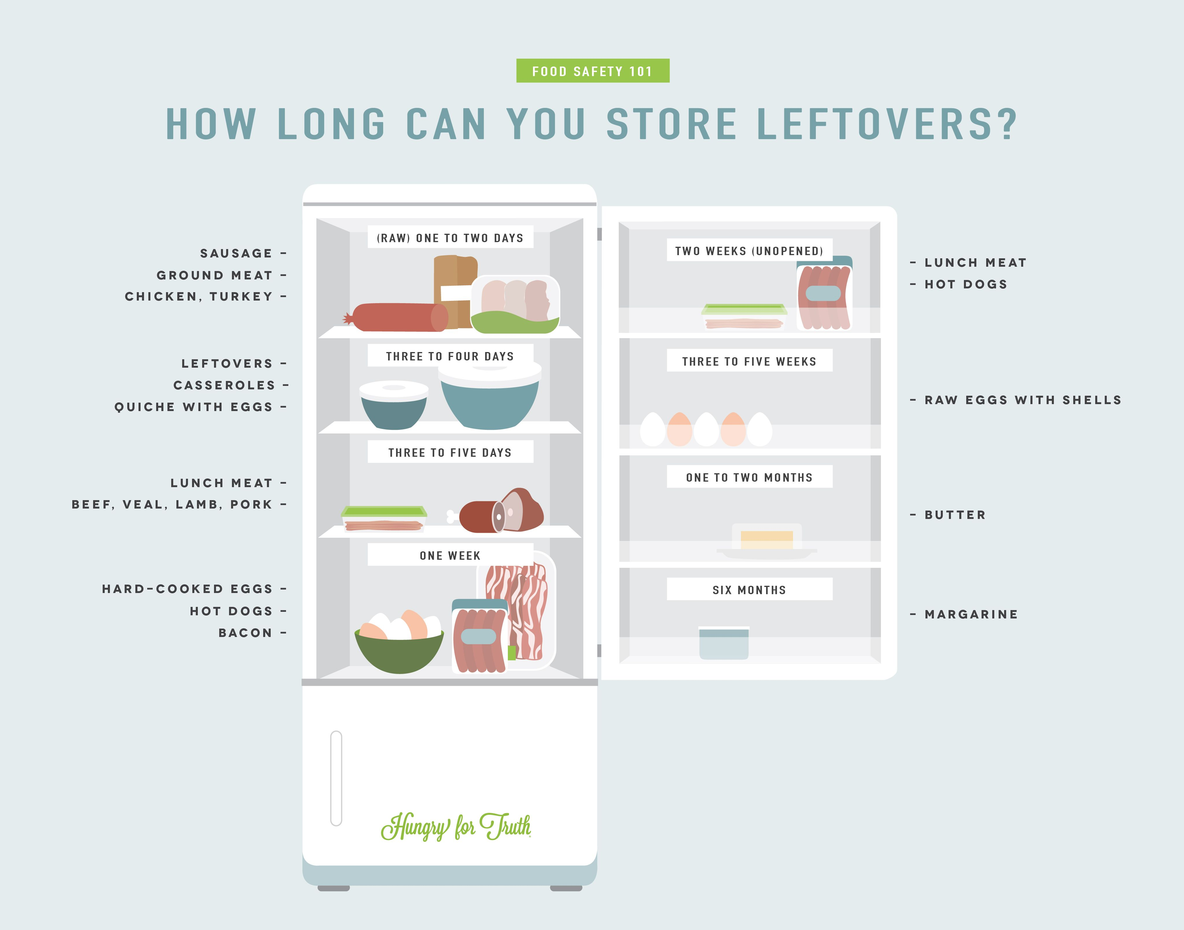 Your Complete Guide To Safe Food Storage From Frozen