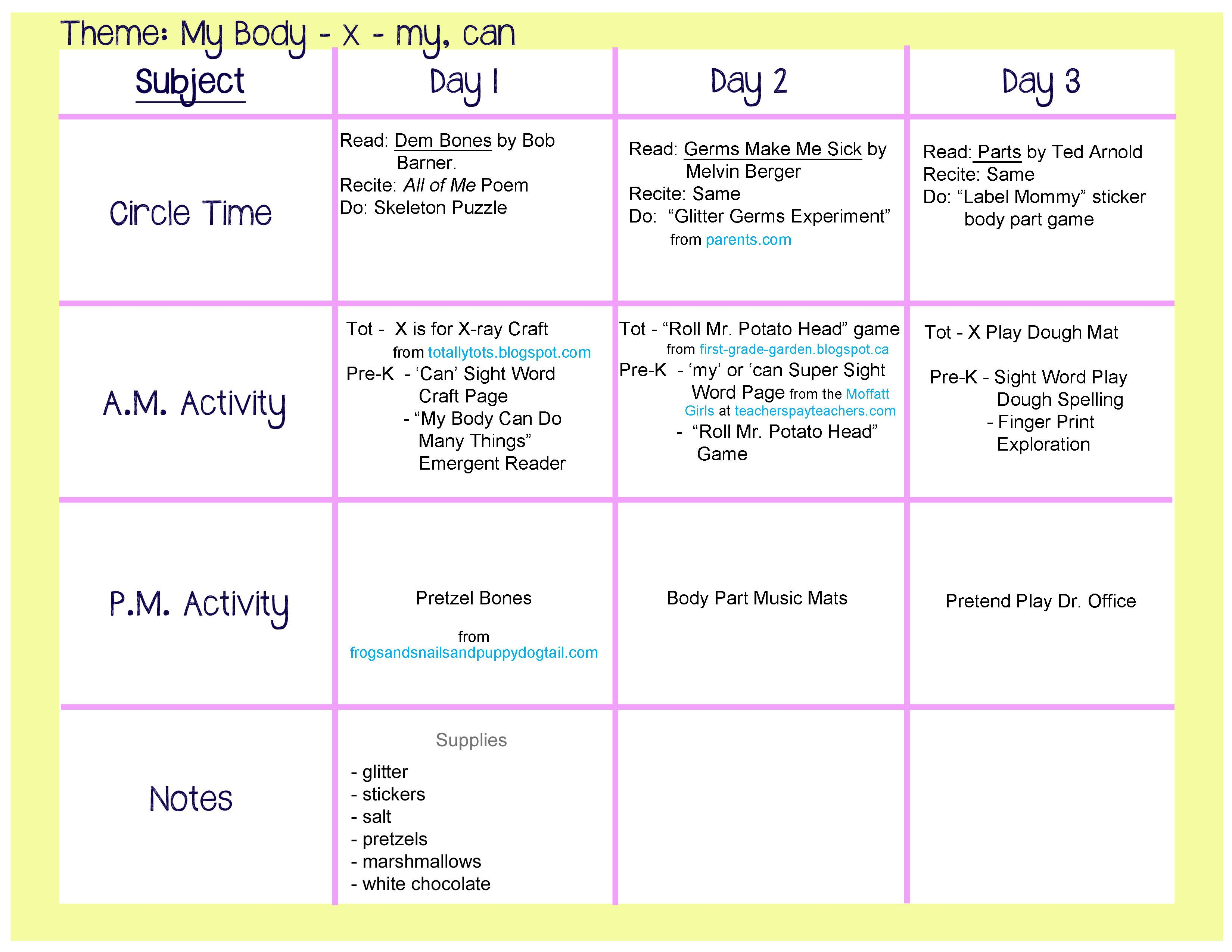 My Body Lesson Plan All About Me Crafts And Learning