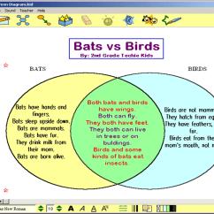 Stellaluna Venn Diagram Activity Home Power Saver Circuit Comparing Bats And Click Below To Watch The
