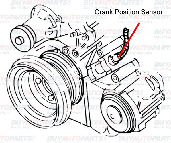 The Crank Position Sensor, also known as the Engine Speed