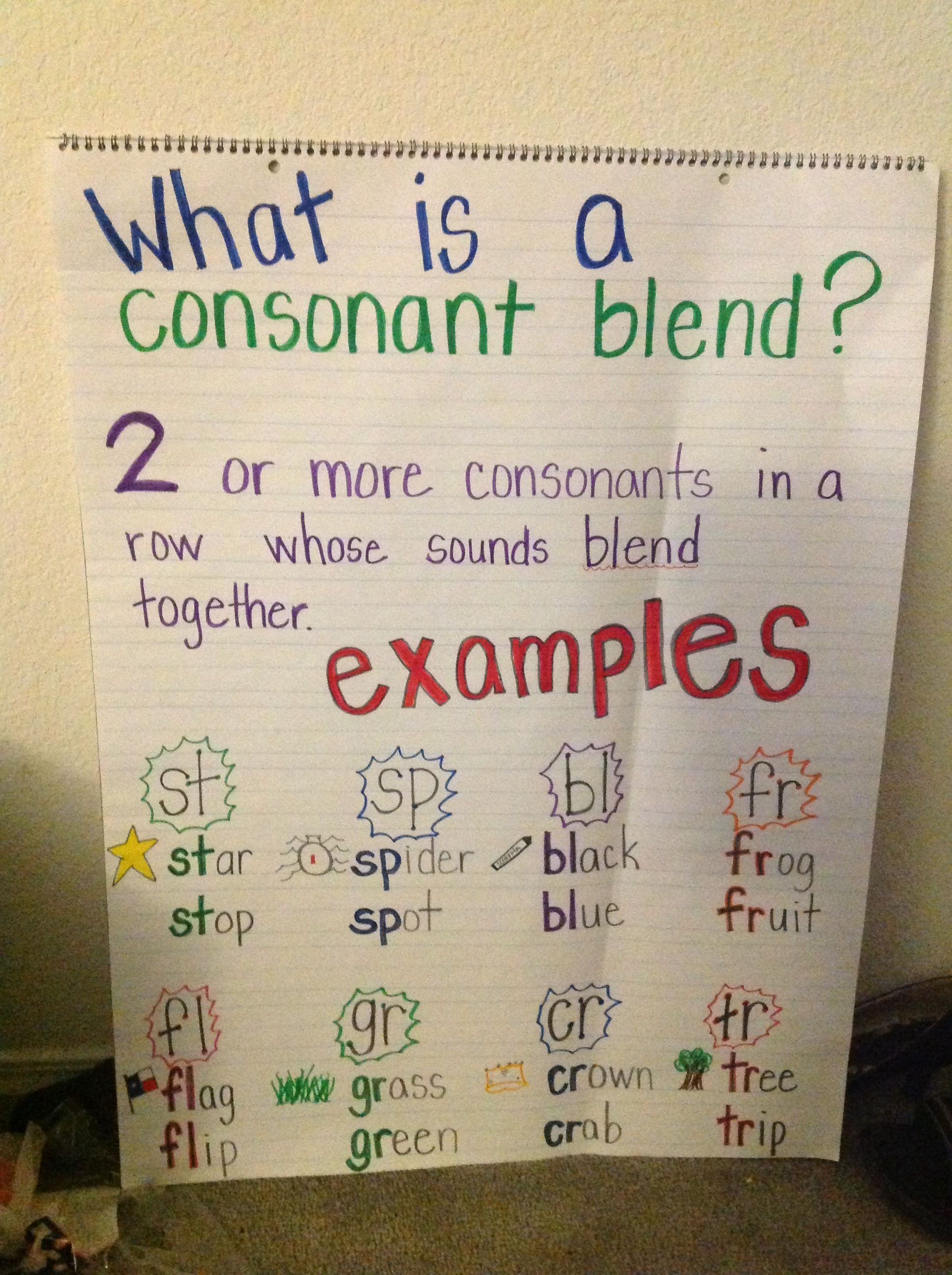 Consonant Blend Anchor Chart I Can T Draw A Frog