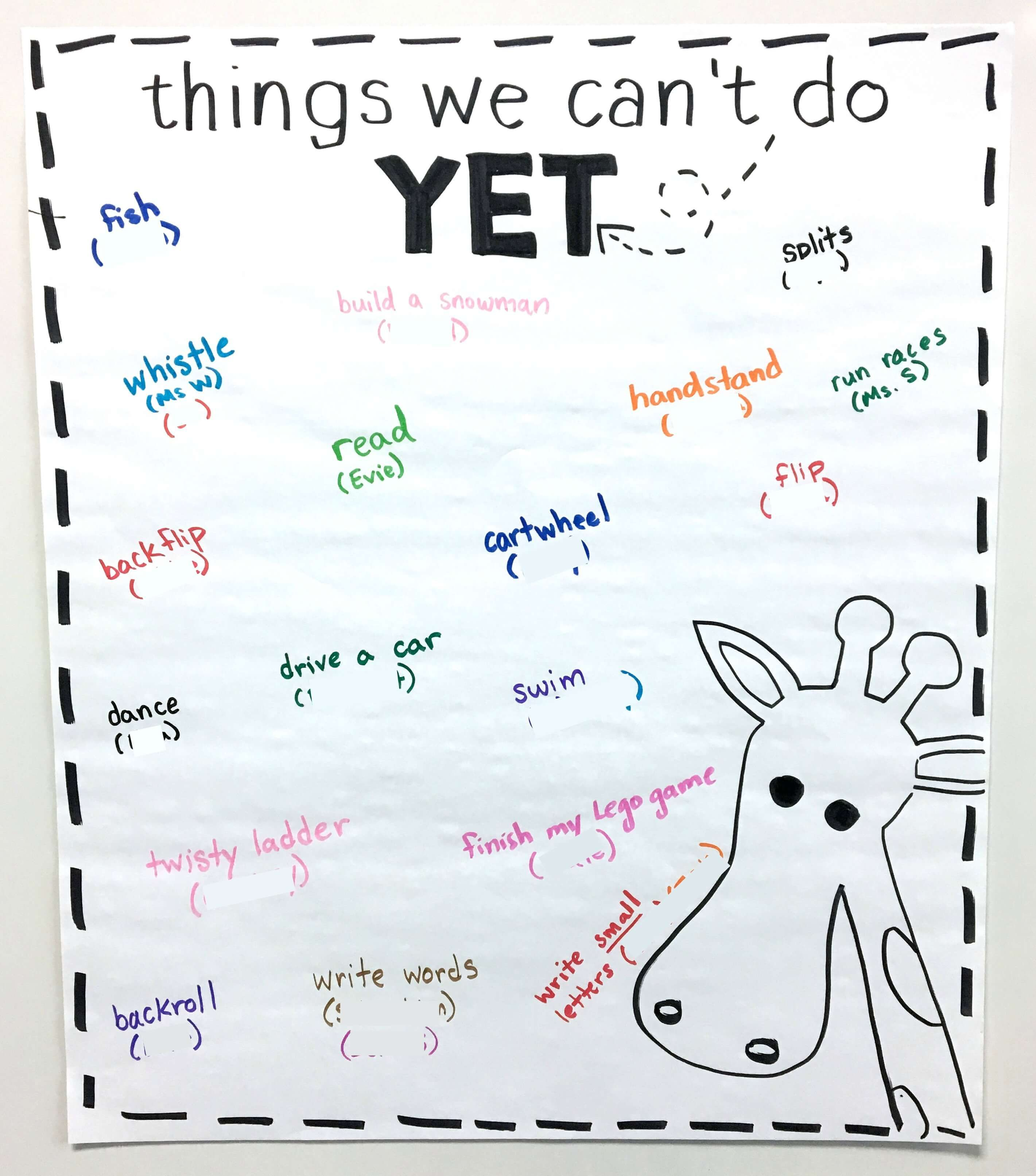 Growth Mindset The Power Of Yet