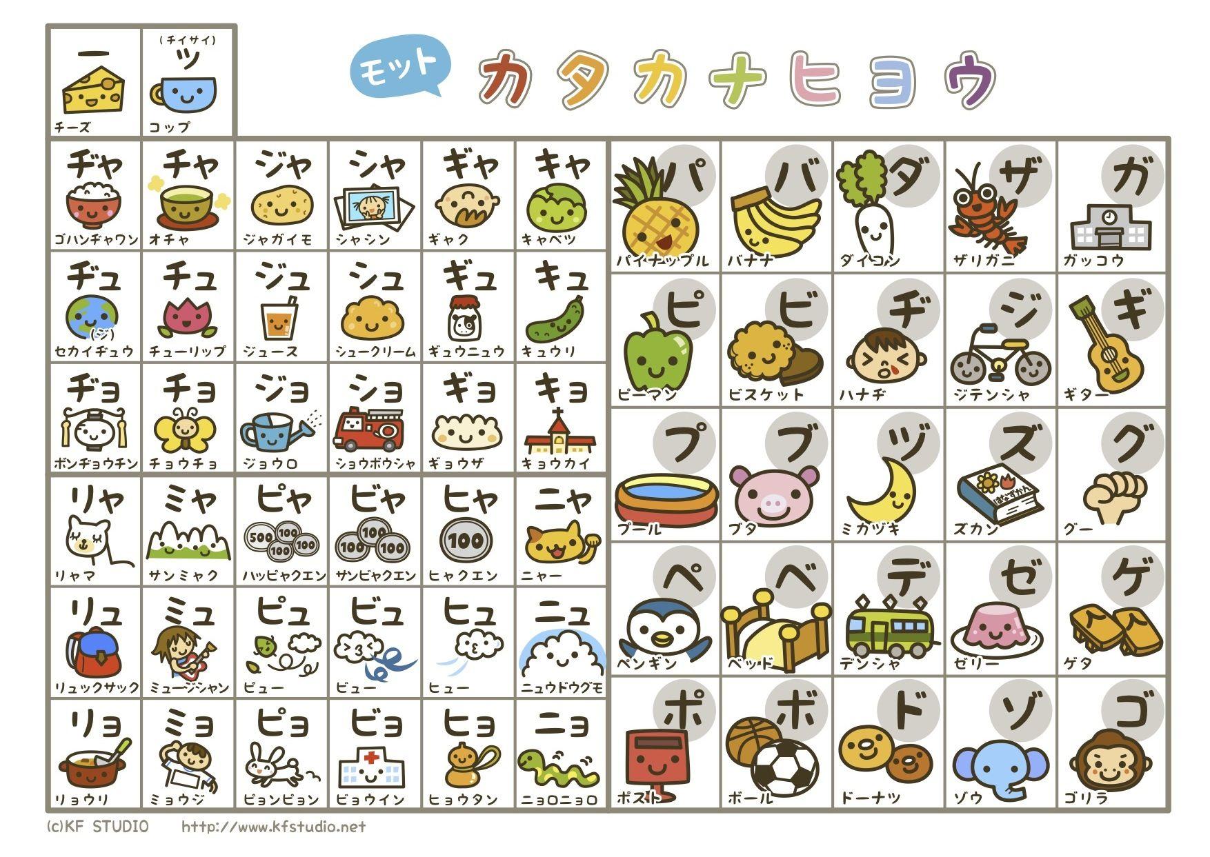 Aiueo Chart