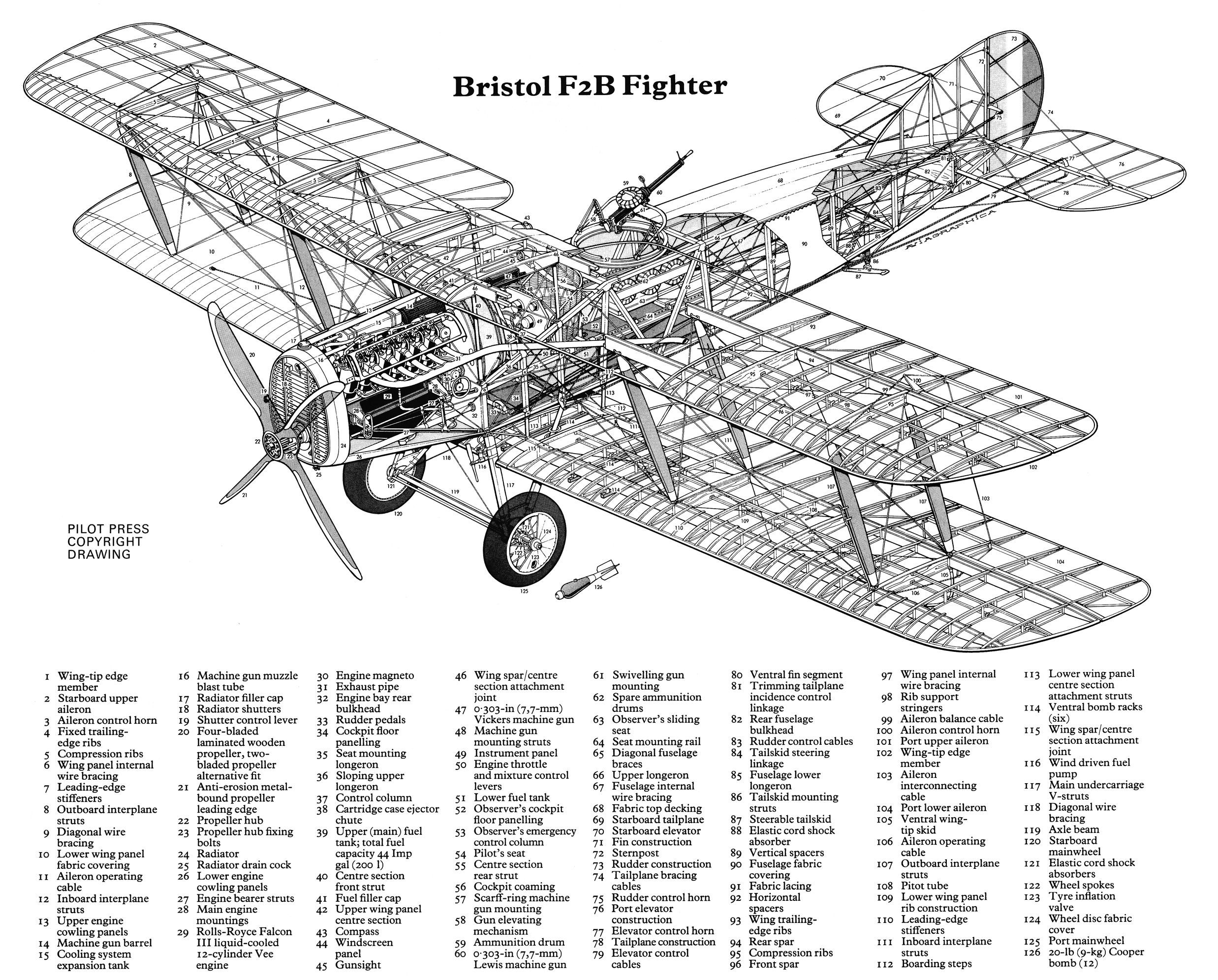 27 Bristol F 2 B Royal Flying Corp