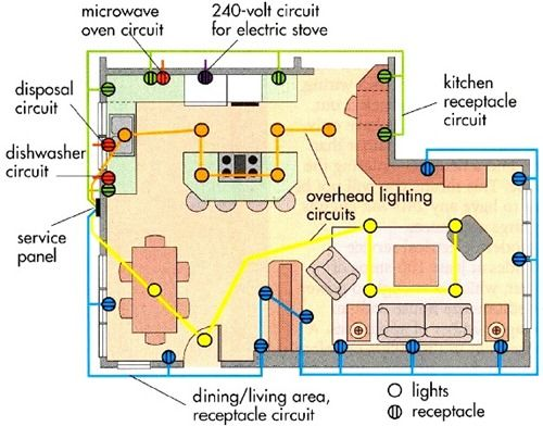House Electrical Circuit Layout Interiors Pinterest House