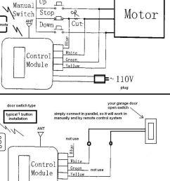 garage door opener diagram wiring library garage door opener wiring schematic chamberlain garage door opener diagram [ 1024 x 1024 Pixel ]