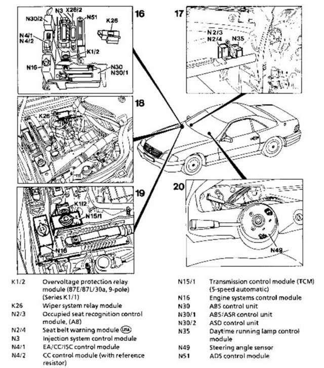 Mercedes W210 Window Motor Wiring Diagram : 41 Wiring