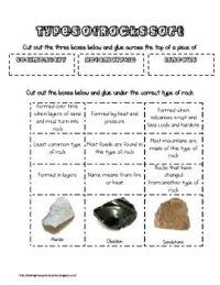 All Worksheets  3 Types Of Rocks Worksheets For Kids ...