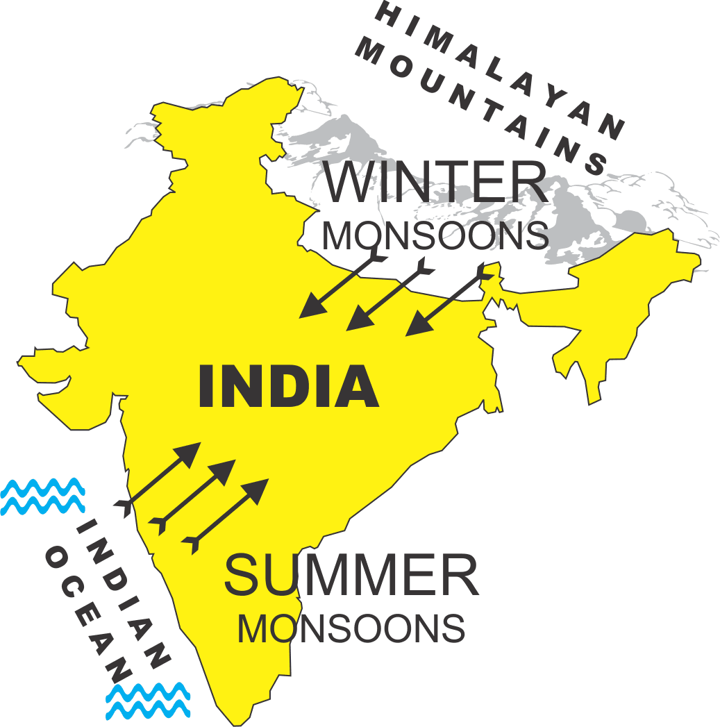 Monsoons Dominate India S Climate There Are Two Types Of