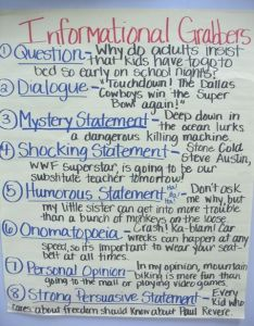 Good hooks attention grabbers for informational writing anchor chart also workshop charts deep thinking pinterest rh