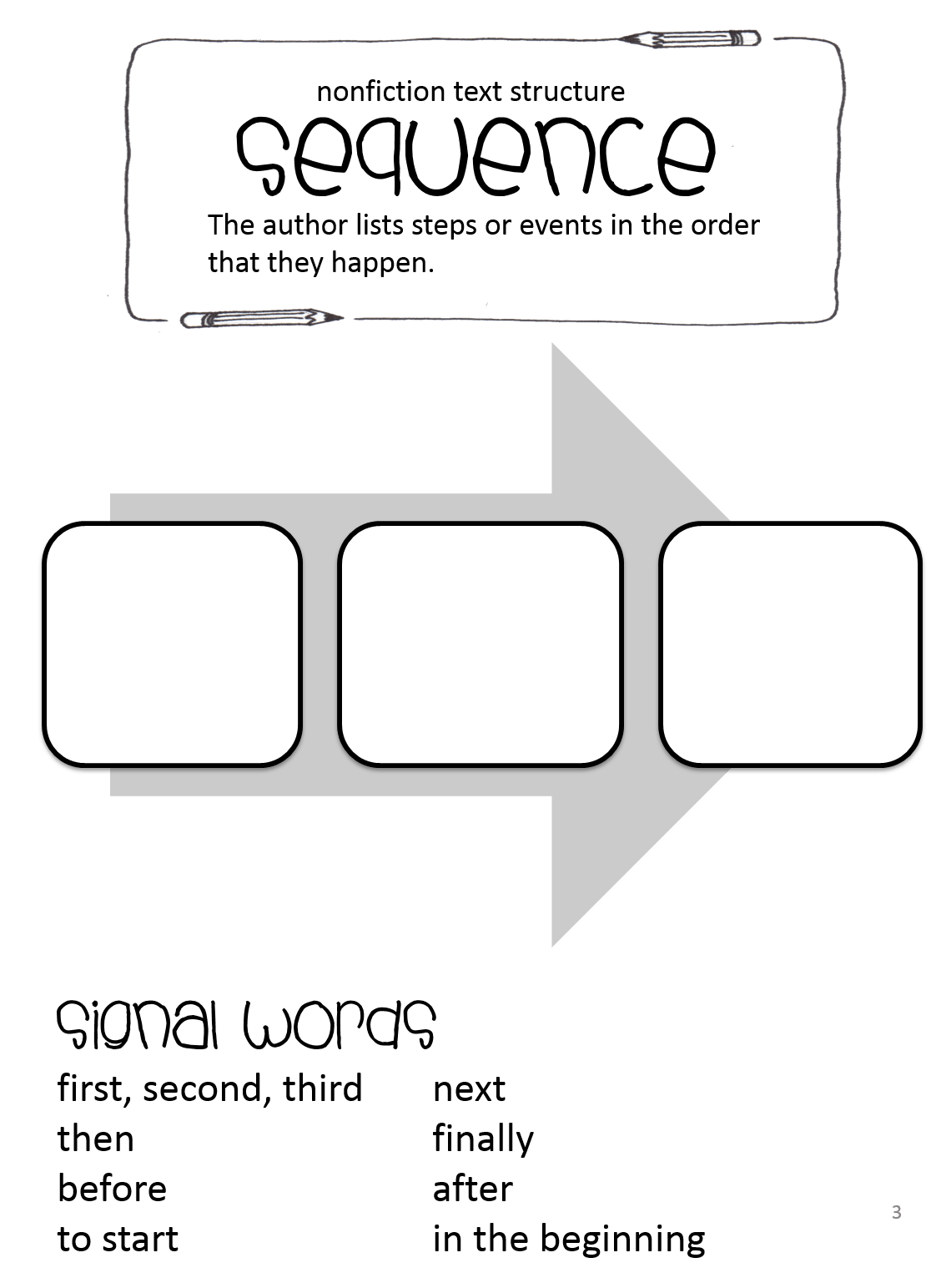 FREE sequence anchor chart and graphic organizer for kids