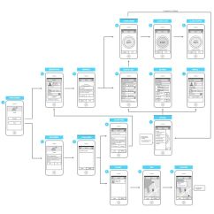 User Interaction Flow Diagram Sodium Oxide Electron Dot Mobile App Chart 1024x906 Jpg 1024906