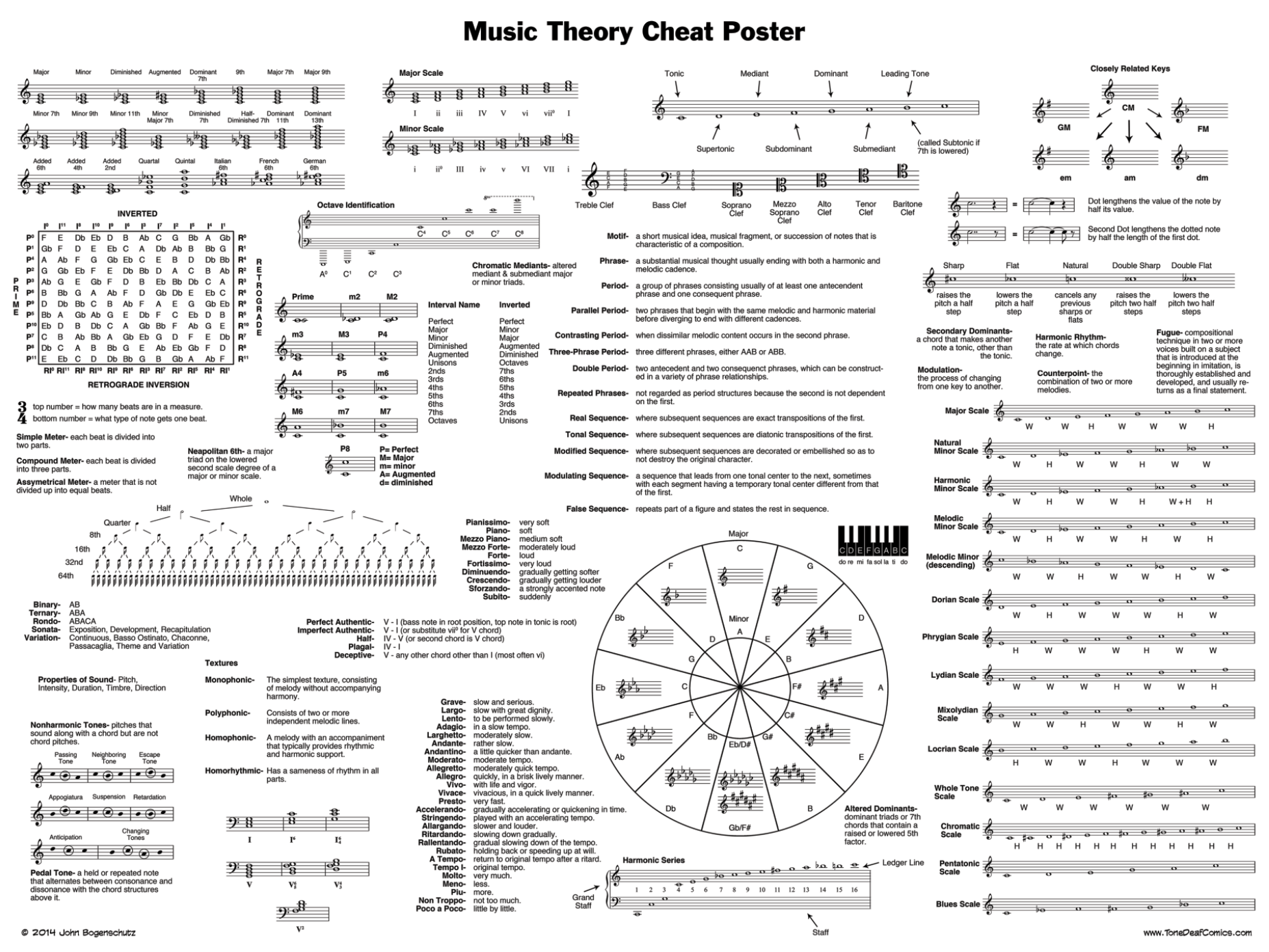 24 X 18 Music Theory Cheat Poster