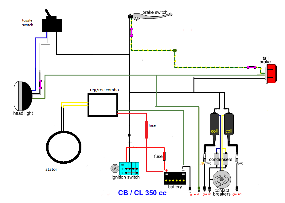 1972 cb450 wiring diagram   25 wiring diagram images