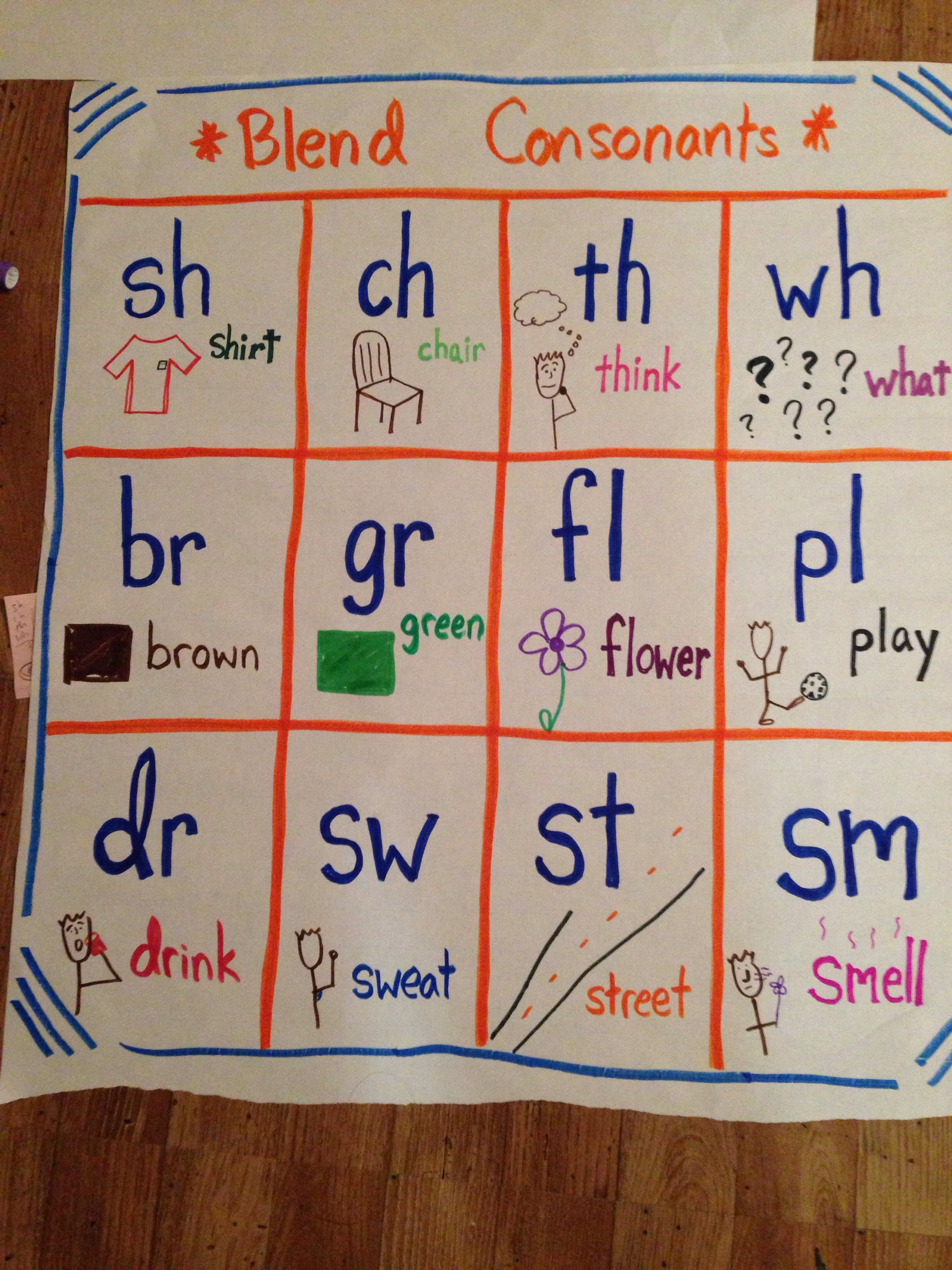 Consonant Blends Anchor Chart