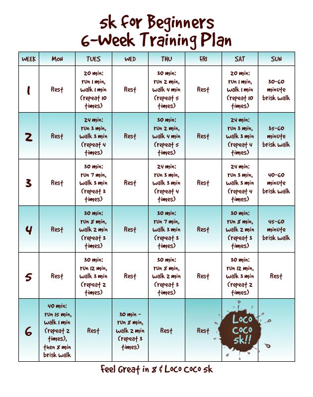 17 Bästa Idéer Om 6 Week 5k Training Plan På Pinterest Löparträning