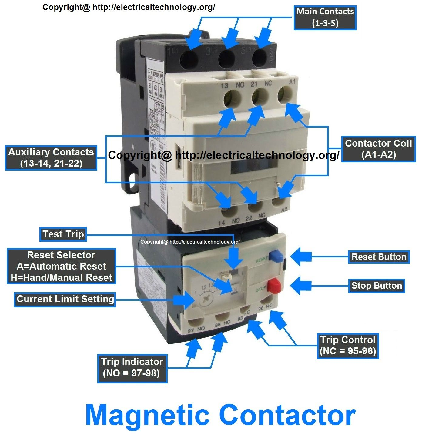 Rated Characteristics Of Electrical Contactors Electro Magnetic