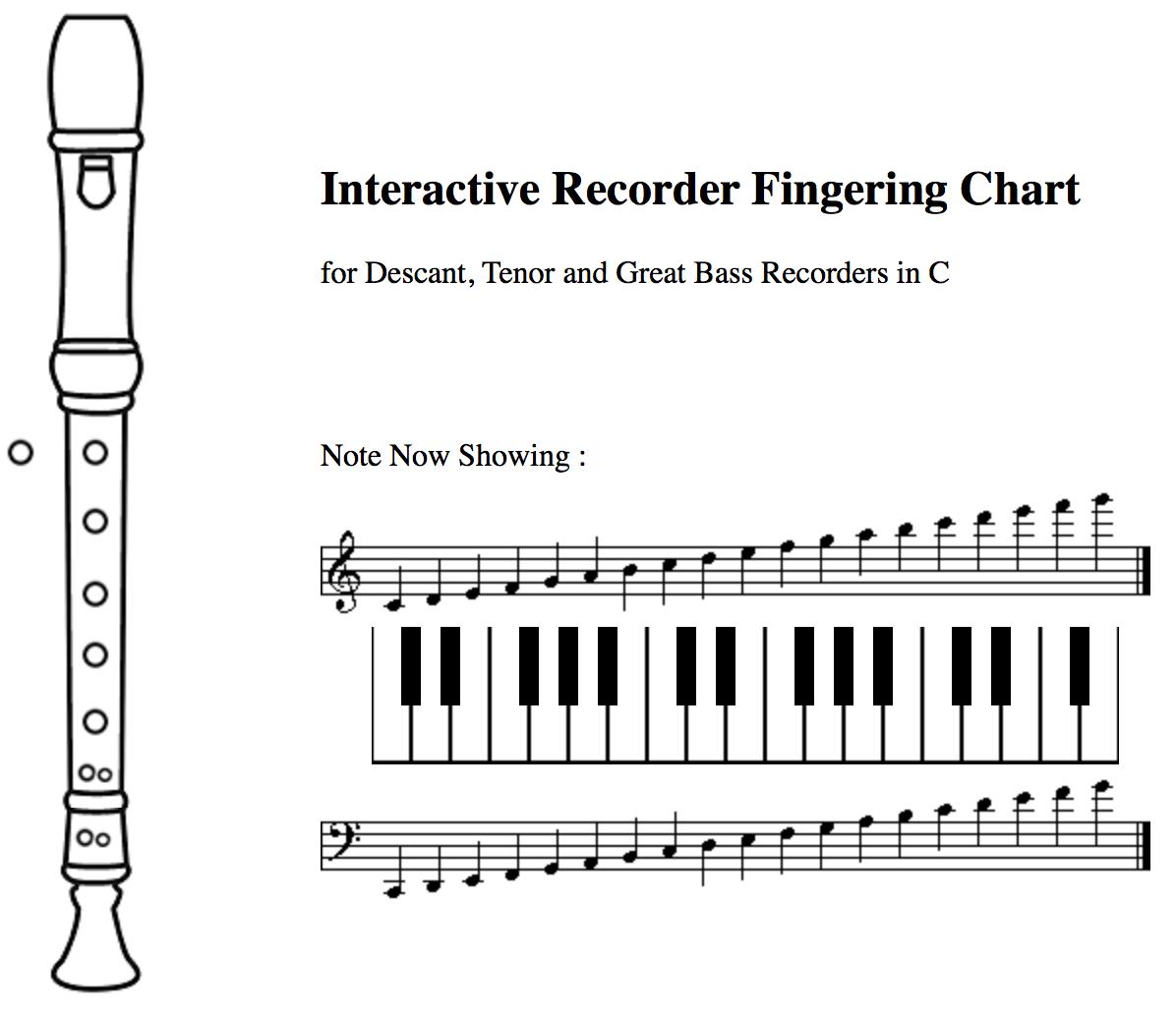 Interactive Recorder Fingering Chart S