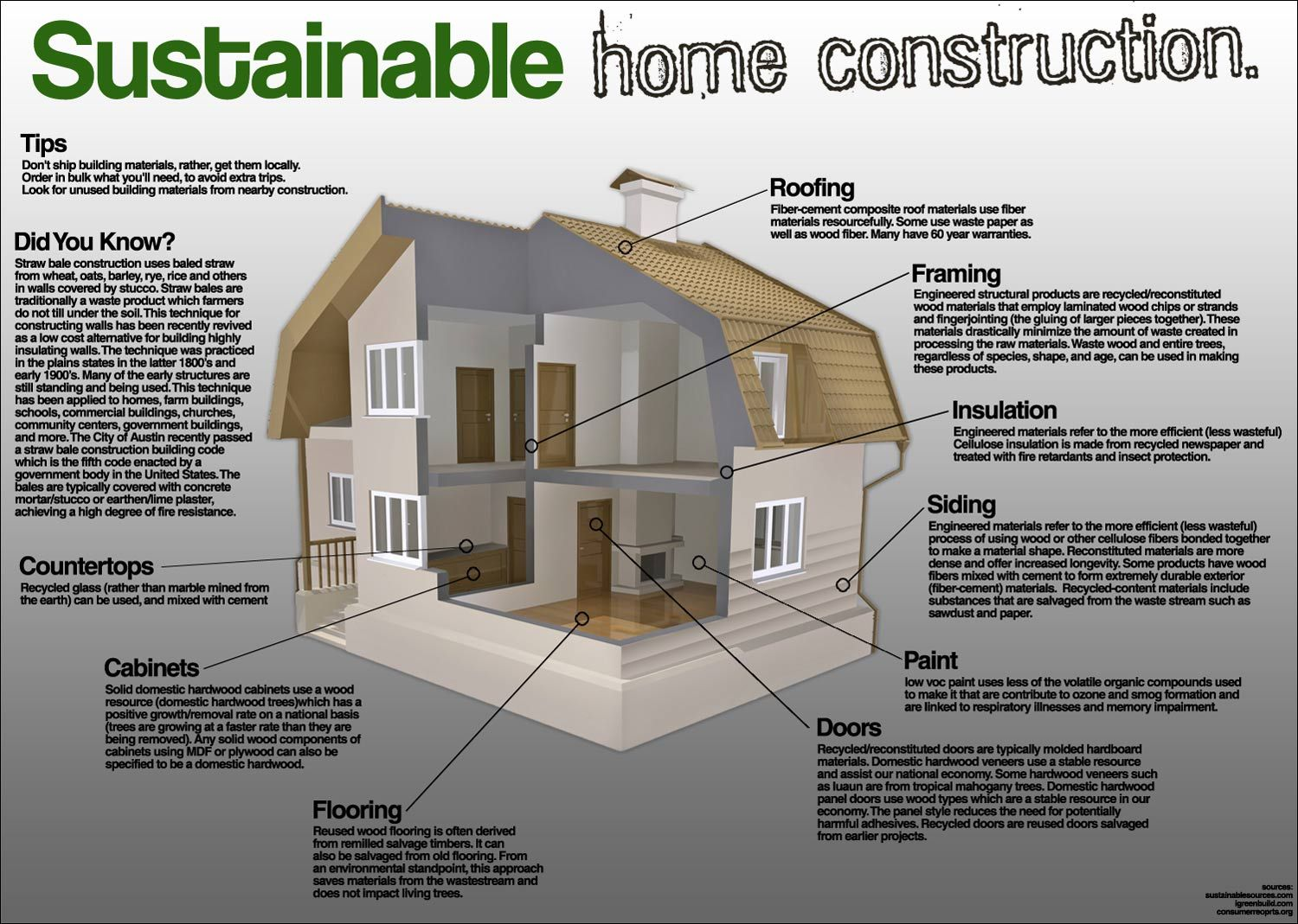 How Do You Build The Most Sustainable Home? #sustainability Eco