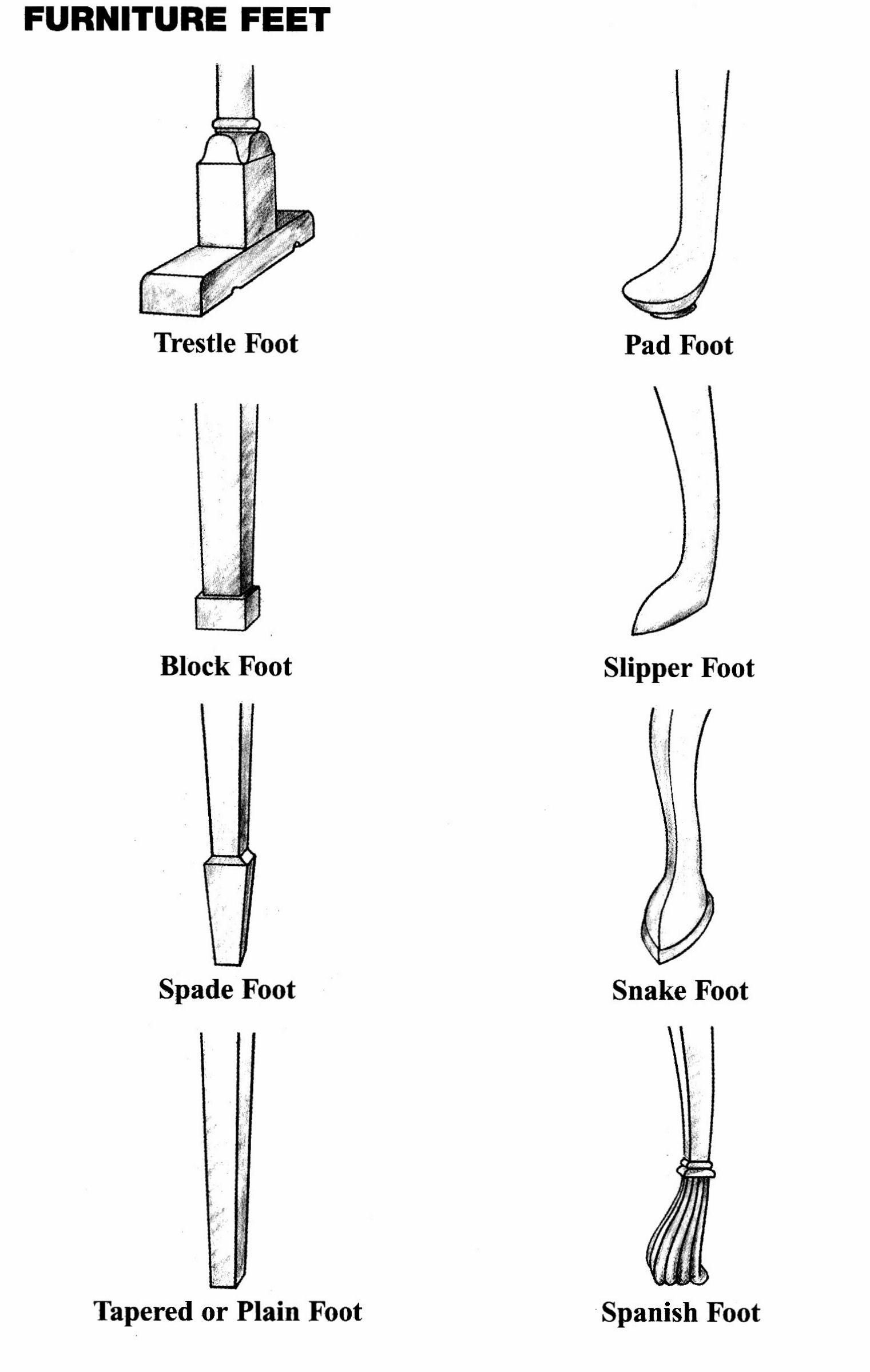 Diagrams Of Furniture Feet