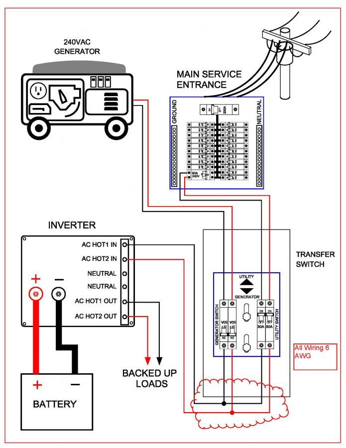 basic house wiring diagram south africa 1999 harley softail midnite solar transfer switch - how to connect 3 x 6 awg wires? | pinterest ...