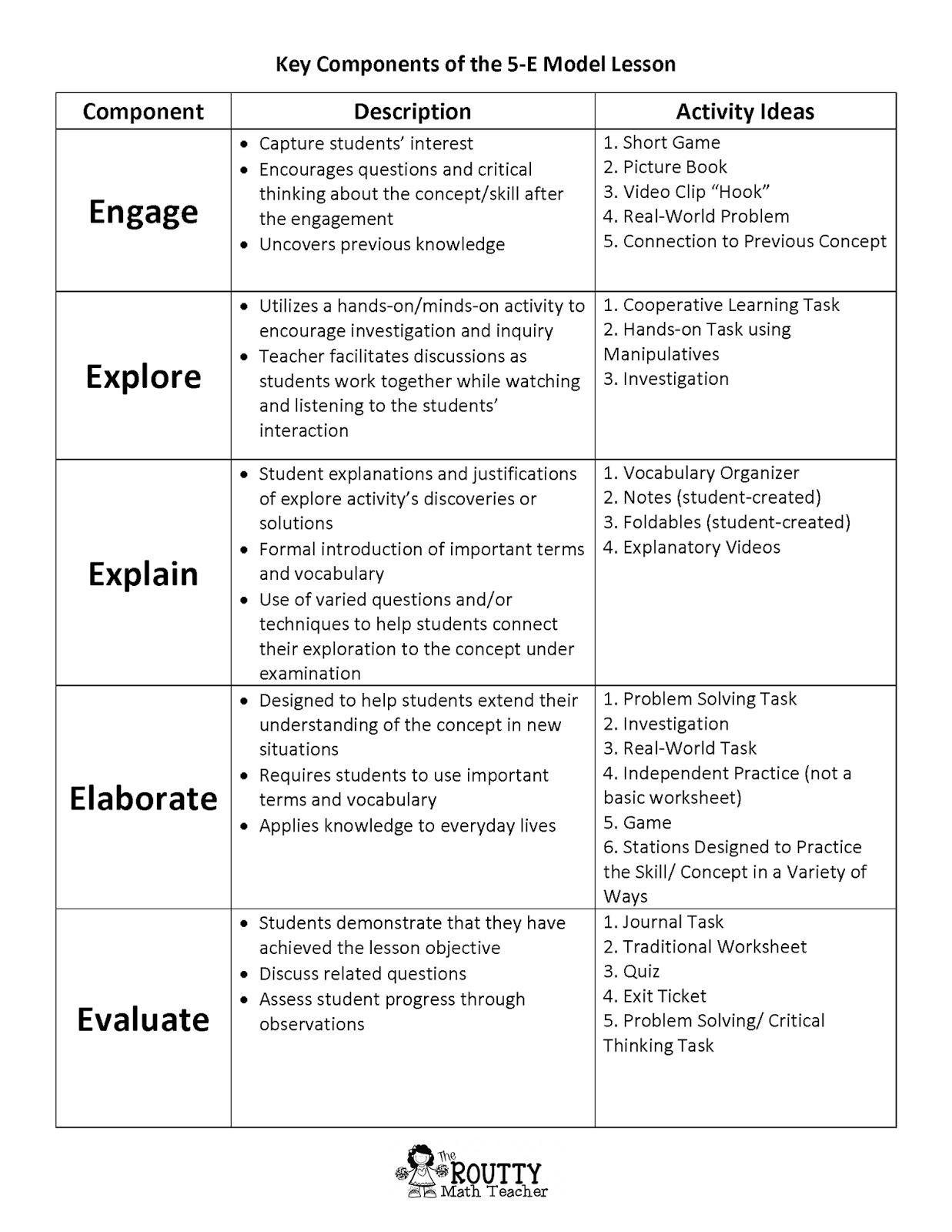 Critical Thinking Lesson Plan Grade 1