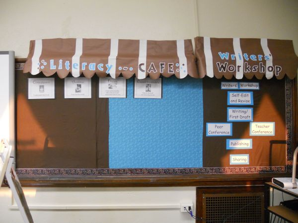 Cafe Bulletin Board Cooking Classroom