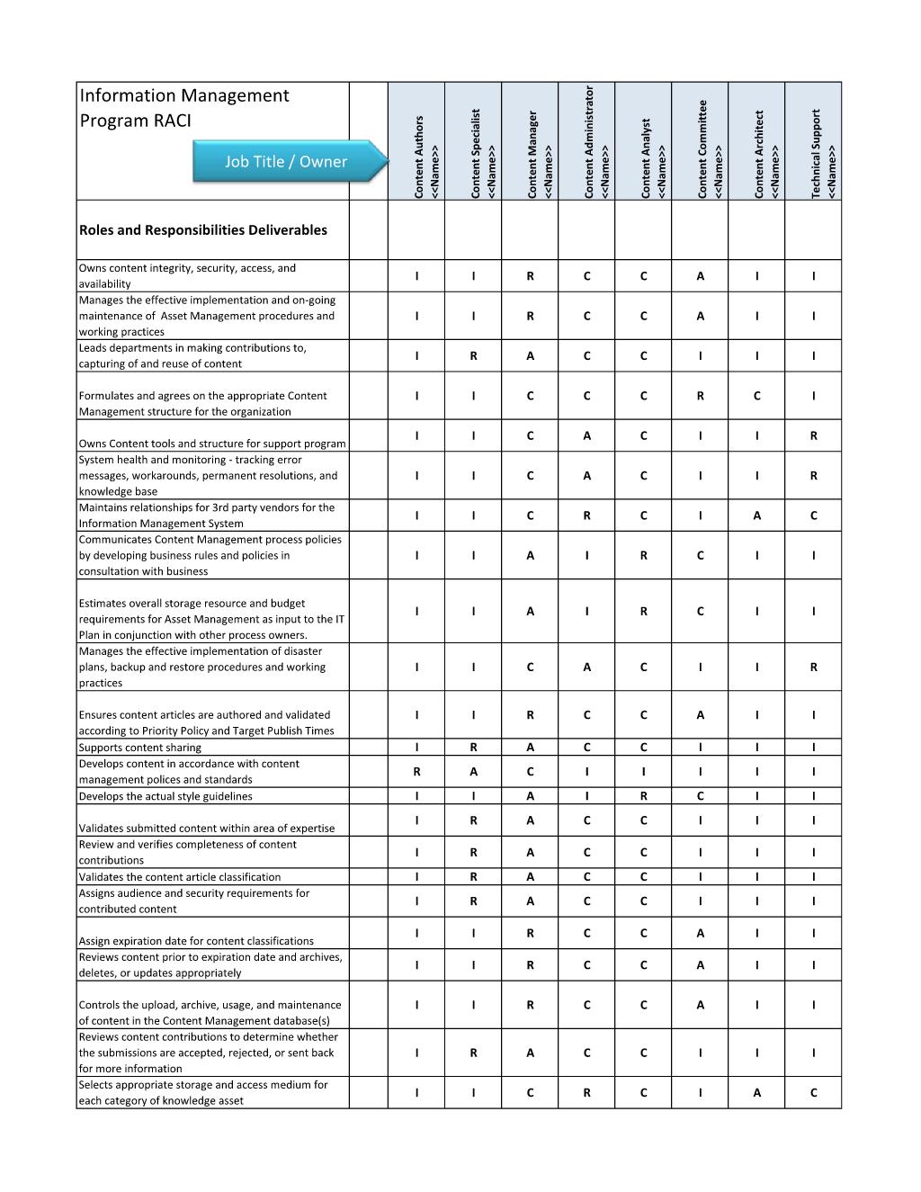 Sample Raci Matrix Worksheet