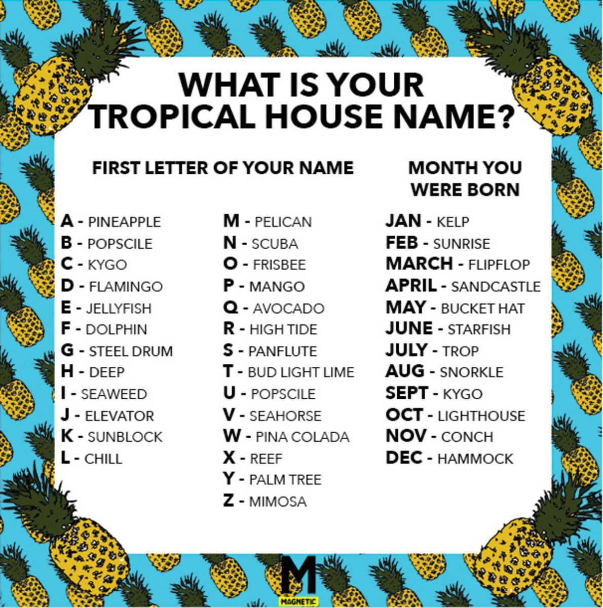 Beach house name ideas for House of names