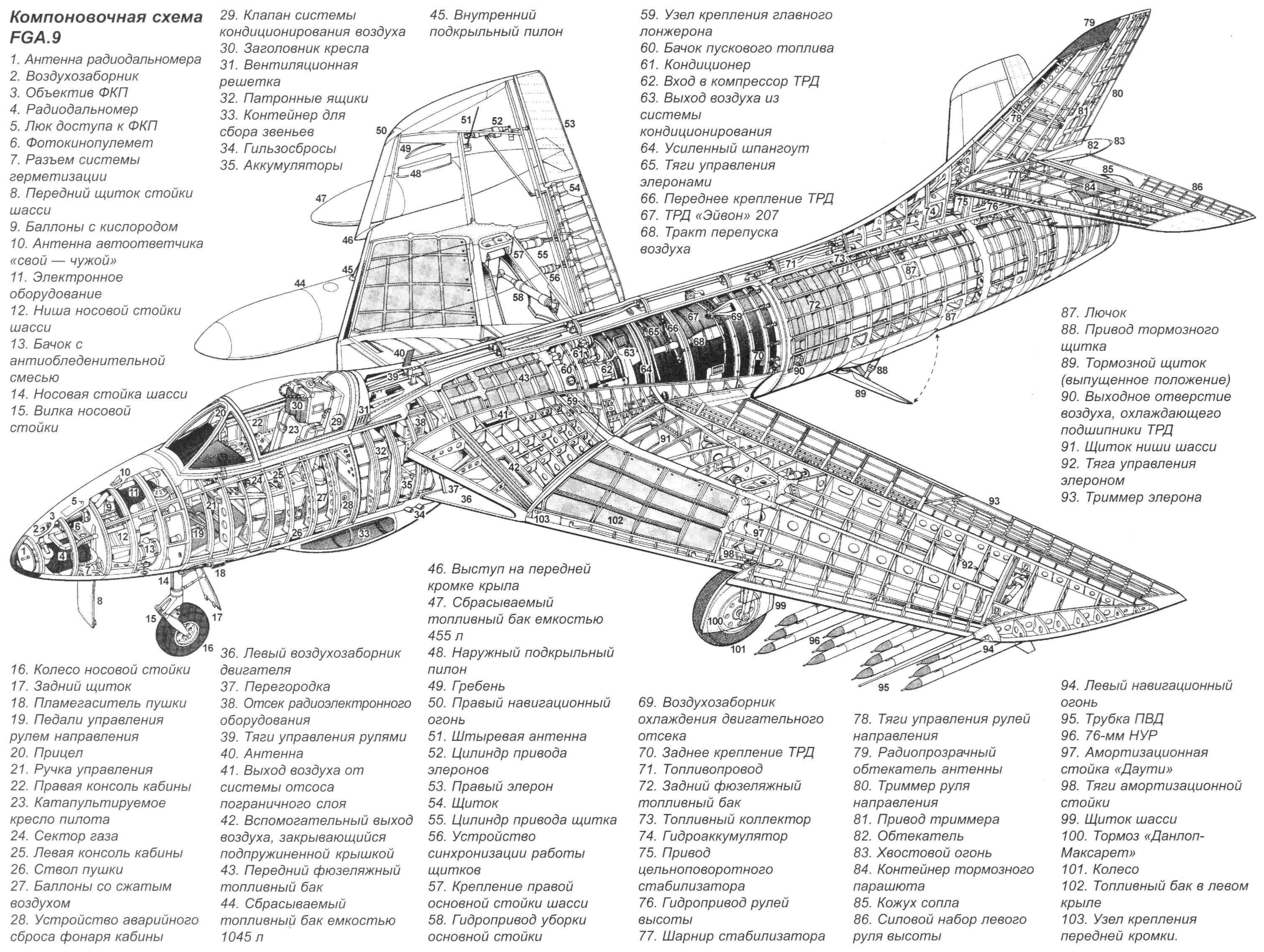 Aircarft Cutaway Cutaways