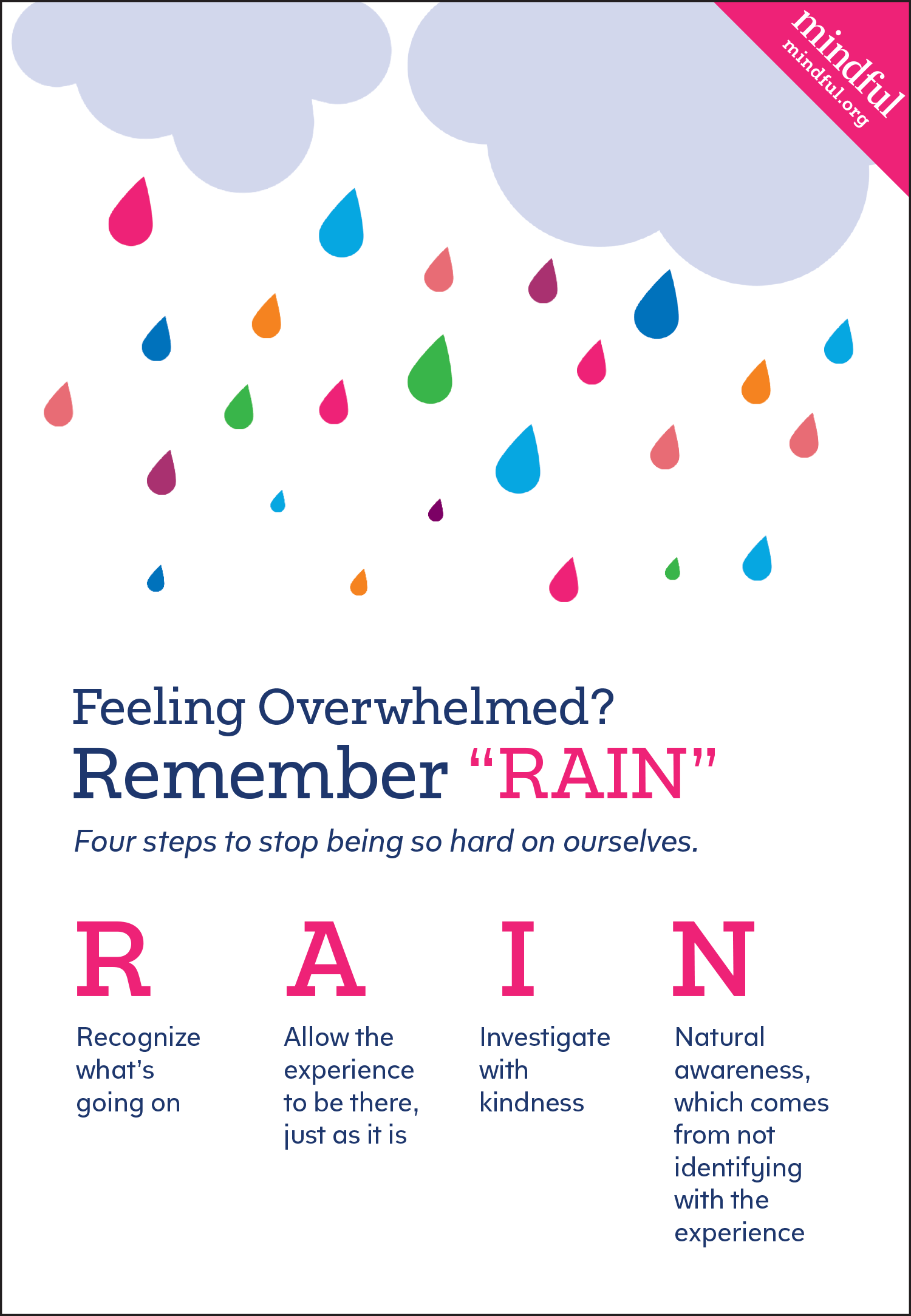How To Be More Mindful Feeling Mentally Stuck Use Rain