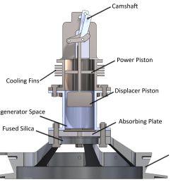 simple steam engine diagram [ 2409 x 2231 Pixel ]
