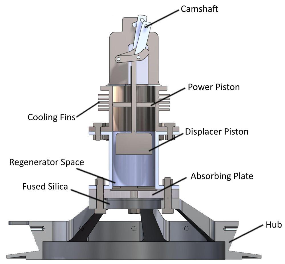medium resolution of simple steam engine diagram
