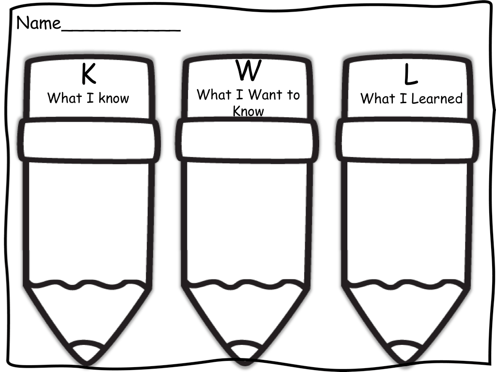 Kwl Chart And Tons Of Other Graphic Organizers
