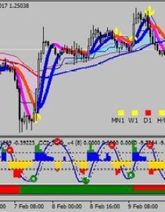 Free download technical analysis software for indian stock market metatrader rsi ea also rh ferreteriavyc