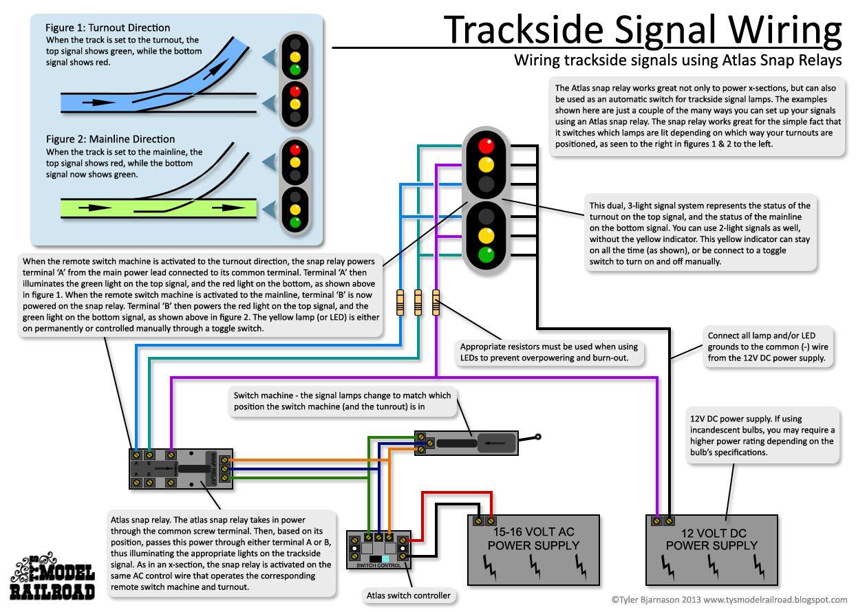 track signal wiring diagram dc