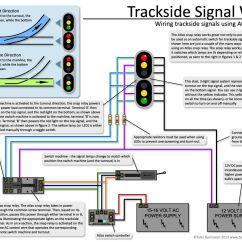 Dcc Layout Wiring Diagram Model Train Diagrams Free Engine Image Renault Master Ecu Track Basics